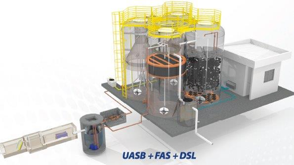 Reator anaeróbio de fluxo ascendente
